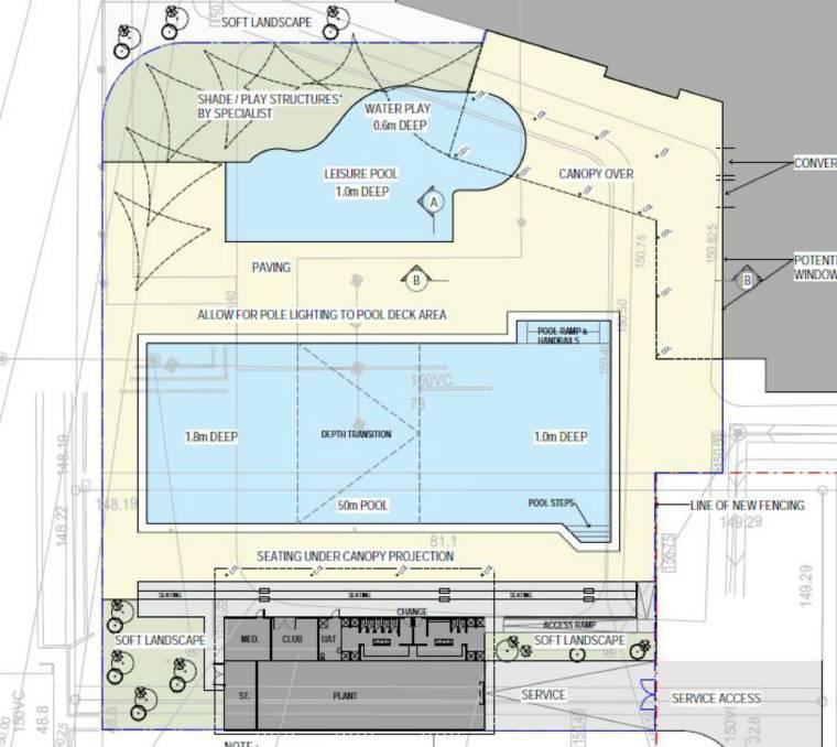 New Swimming Pool Plan The Avon Valley Advocate Northam Wa